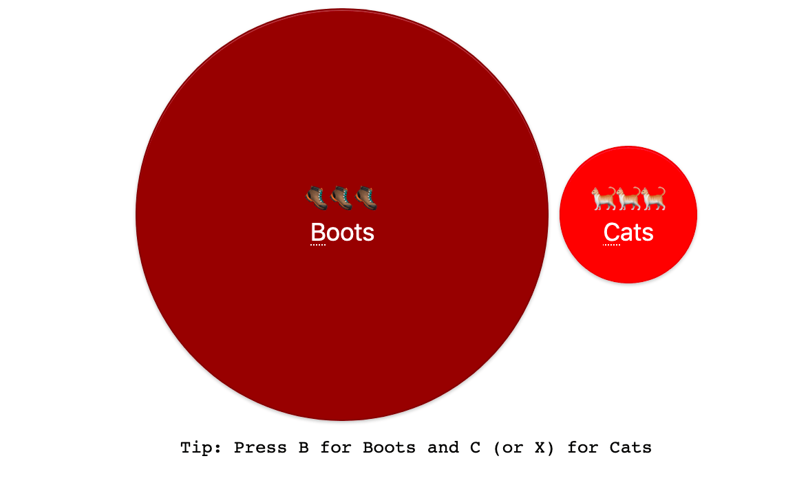Boots and Cats UI