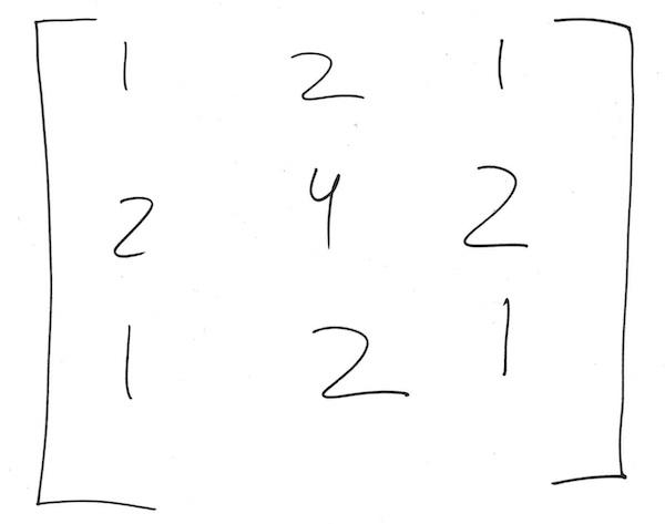 1,2,1,2,4,2,1,2,