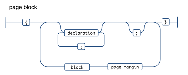 page block css railroad diagram