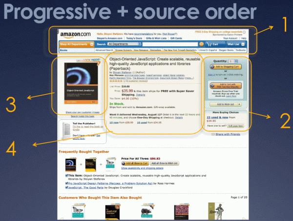 Progressive rendering via multiple flushes / Stoyan's phpied com
